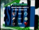 É-Esporte domingo - bloco2 - 13/8 - Tabela