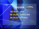 Motoristas paranaenses trocam gasolina por GNV